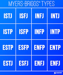 Personality Profile Chart 15 Myers Briggs Personality Type Charts Of Fictional Characters