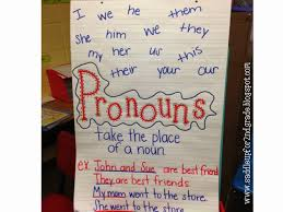 Pronoun Chart With Pictures Pocketful Of Pronouns Saddle Up For 2nd Grade