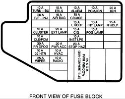 2005 toyota 4runner fuse diagram wiring schematic stereo jbl radio full size of 2005 toyota 4runner fuse box location jbl radio wiring diagram trusted diagrams ins