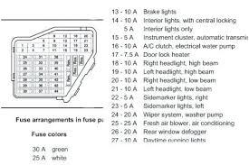 1998 volkswagen fuse diagram wiring diagram user 1998 vw jetta fuse diagram wiring diagram used 1998 vw beetle fuse diagram 1998 volkswagen fuse diagram