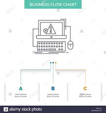 Computer Crash Error Failure System Business Flow Chart