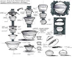 industrial design sketches. Product Design Sketches Industrial