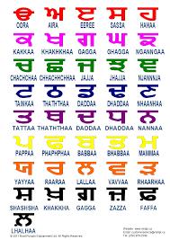Pin By Kamal On Punjabi Stuff Alphabet For Kids Sign