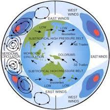 Global Wind Patterns Cool Global Wind Patterns Diagram