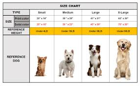 Big Dog Size Chart Luciphia Super Soft Premium Fluffy Fleece Dog Blankets For Puppy Cat Pets