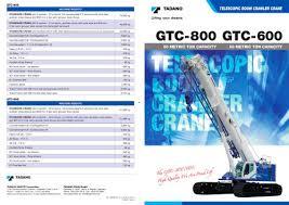 Gtc 800 Gtc 600 Tadano Faun Pdf Catalogs Technical