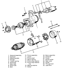 Excellent mack mp8 engine diagrams dip photos best image