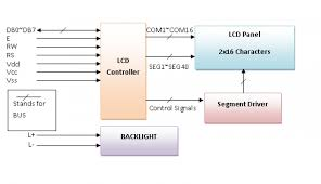block diagram of lcd monitor the wiring diagram block diagram of lcd monitor nest wiring diagram block diagram