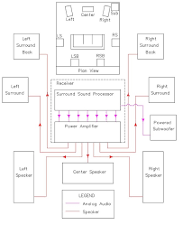 home stereo wiring diagram home image wiring diagram home stereo wiring diagrams wiring diagram on home stereo wiring diagram