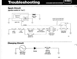 toro zero turn mower wiring diagram toro image toro wiring schematics toro professional proline sn relay wiring on toro zero turn mower wiring diagram