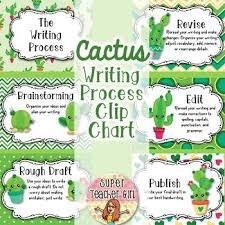 Writing Process Clip Chart Cactus Writing Process Clip Chart