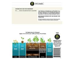 Age Old Organics Feeding Chart Liquid Blends Age Old