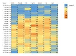 heatmap in excel excel heatmap video create a heatmap in excel stela y