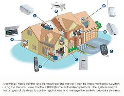 1000 ideas about top home security systems safety top home security systems net vivint security s goal is to