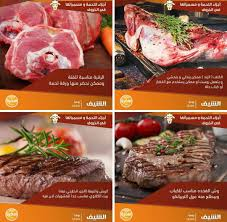 Pin By Nevine Zaky On Meat العيد الكبير On The Grill Beef