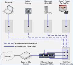 network socket wiring diagram bioart me network wall socket wiring diagram how to install an ethernet jack for a home network