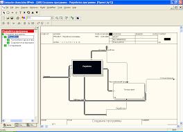 Дипломная работа Моделирование основных бизнес процессов предприятия
