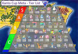Infographic] Kanto Cup meta tier list : TheSilphRoad