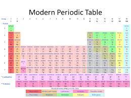 Unit 2 Matter Chem ppt download