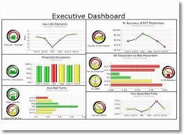 Excel Dashboard Spreadsheet Template | Projectmanagersinn