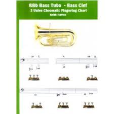 Baritone Finger Chart Treble Clef 3 Valve Tuba