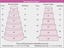 Wedding Cake Size Chart The 8 Reasons Tourists Love Wedding Cake Serving