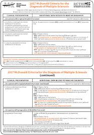 Diagnostic Criteria National Multiple Sclerosis Society