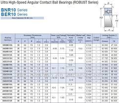 Angular Contact Ball Bearing Size Chart 150 225 35 Mm Japan Nsk Bearing 150bnr10stynsulp4 Angular Contact Ball Bearing Buy Nsk Bearing 150bnr10stynsulp4 Nsk Bearing 150bnr10stynsulp4 Nsk