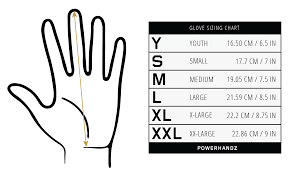 Glove Size Chart Softball Size Chart Powerhandz