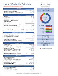 condo association budget template home affordability calculator for excel