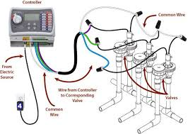 sprinkler system wiring basics refer to the illustration shown rain bird sprinkler manual start at Rain Bird Esp Modular Wiring Diagram