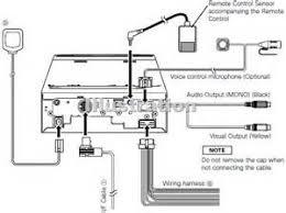 2005 chevy silverado radio wiring diagram images 1999 chevy tahoe car radio wiring diagram and car stereo wire diagram