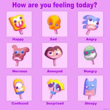 Mood Charts Tumblr