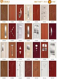 Kitchen Door Designs Photos