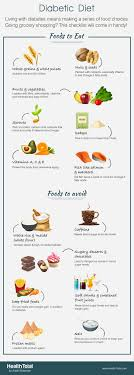 Diet Chart For Diabetes And High Blood Pressure Www