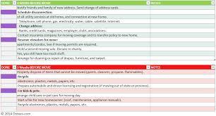 Move Checklist Template Home Moving Checklist Template Professional Version Dotxes