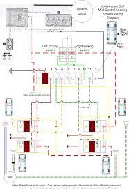 skoda octavia mk2 fuse box location wiring diagram skoda octavia 2008 fuse box layout at Octavia Fuse Box Diagram