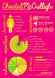 Feminine Infographic Resume Of A Freelance Writer Visual Ly