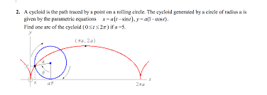 2 a cycloid is the path traced by a point on a rolling circle