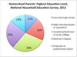 homeschool the politics of childhood and