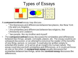 the essay an essay is a short piece of writing that discusses  types of essays a compare contrast essay discuss