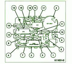 1991 lincoln continental main fuse box diagram circuit wiring 1991 lincoln continental main fuse box diagram