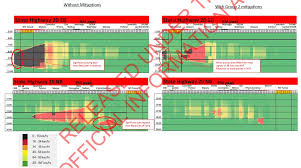 Waterview Operational Risk Assessment Heat Map Example - Greater ...