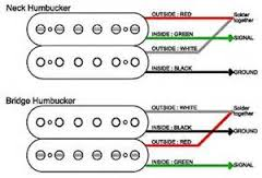 wiring diagram for seymour duncan dimebucker images seymour wiring information for humbucker pickups