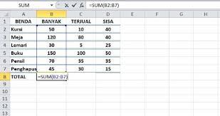 Untuk bekerja dengan berbagai macam software spreadsheet (dalam hal ini excel), berbagai 'rumus' atau di sebut juga 'formula' akan di gunakan untuk berbagai. 100 Kumpulan Rumus Excel Lengkap Dan Fungsinya Jalantikus