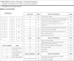 2003 grand marquis fuse box wiring diagram 2003 mercury grand marquis interior fuse box diagram for es