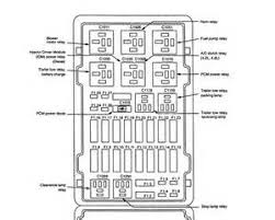 similiar 2001 ford e150 heater schematic keywords 2003 ford econoline e150 fuse box diagram 2000 ford e150 fuse panel