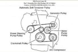 similiar mitsubishi eclipse 3 0 serpentine belt keywords mitsubishi 3 0 v6 engine diagram wedocable