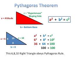 Pythagoras Theorem Chart Pythagoras Theorem Explained