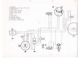 puch maxi wiring diagram wordoflife me Usb Web Camera Wiring Diagram puch maxi setup and troubleshooting in puch maxi wiring diagram web camera wiring diagram